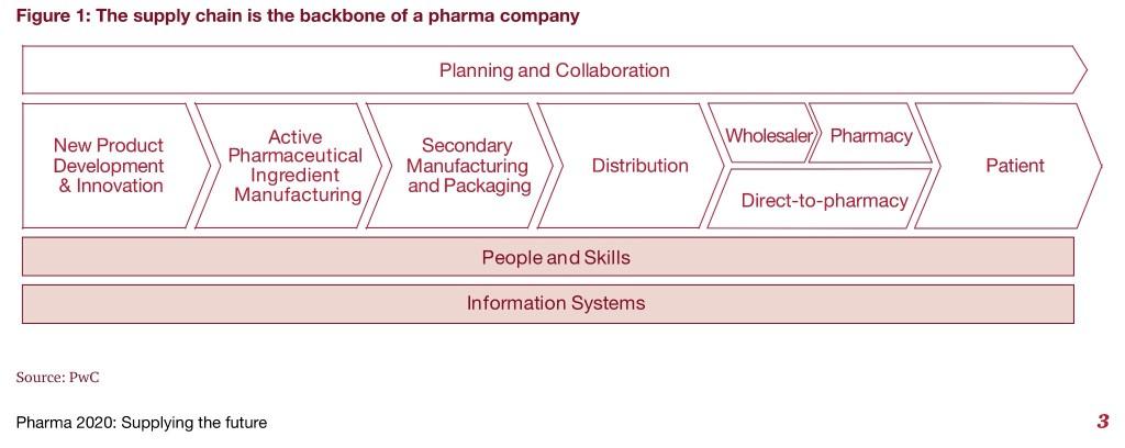 mercado farmacéutico