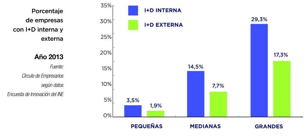 empresa mediana española