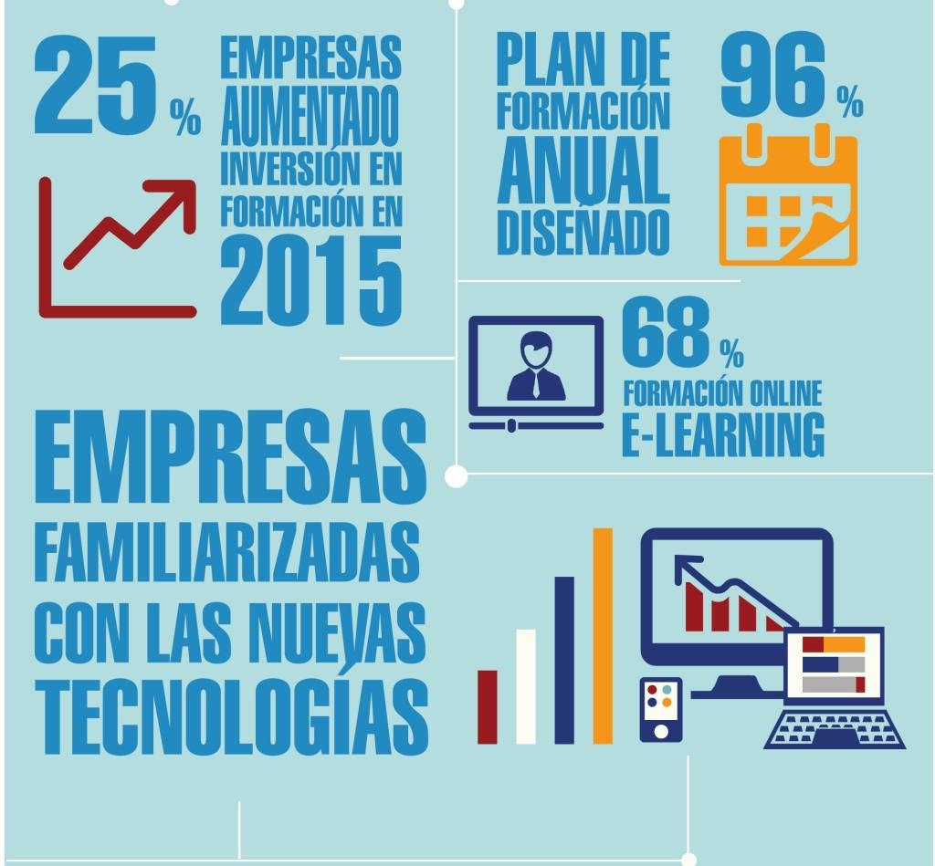 CEUPE Formación online empresa